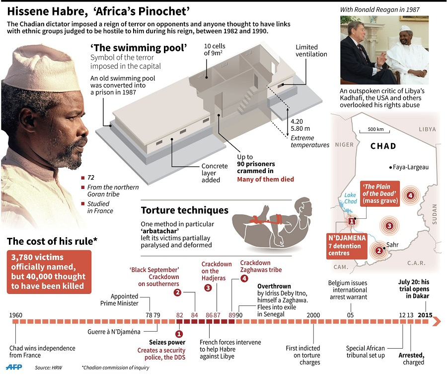 Profile of Chad's former dictator Hissene Habre summarising the crimes of which he is accused. (180 x 151) - -180 x 151 mm